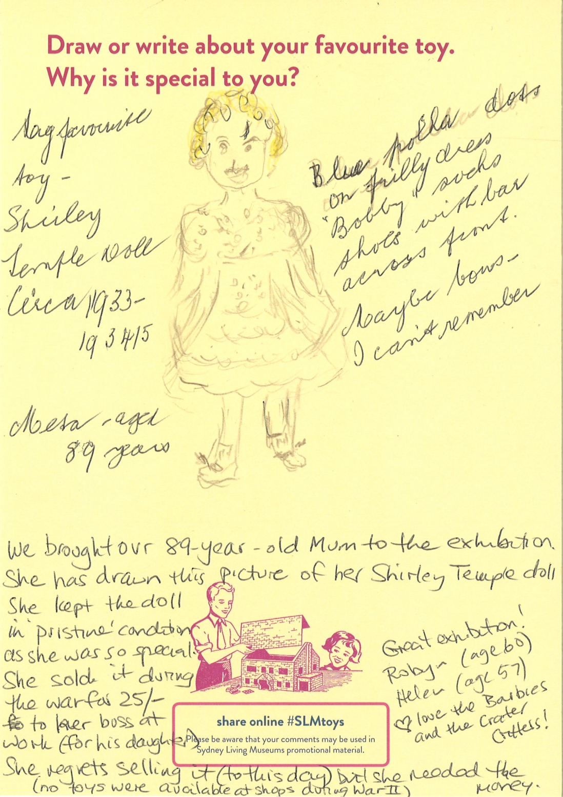 A drawing and description of a Shirley Temple doll