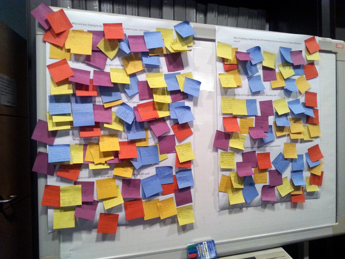 Board full of coloured post-it notes.