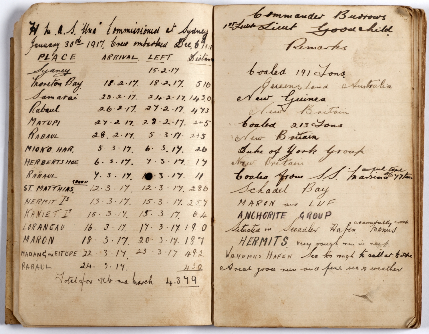 Two page spread of handwritten diary.