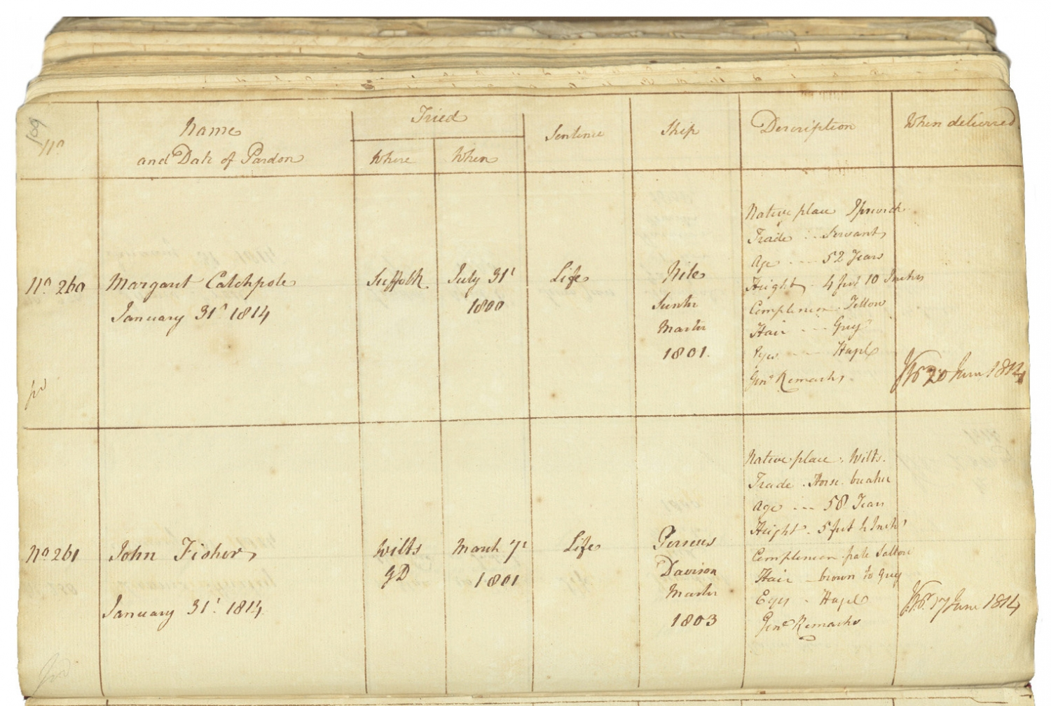 Record of Absolute Pardon granted to Margaret Catchpole 31 January 1814
