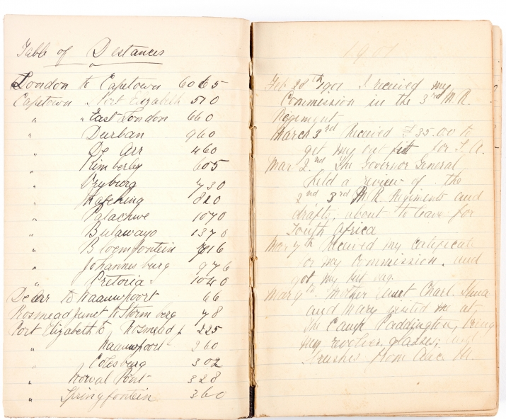 Two page spread of handwritten notebook.
